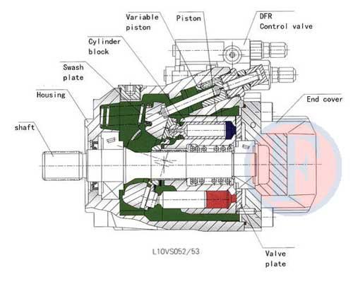 A10V045 DFR1/52LVWC62N00-S1038 ,